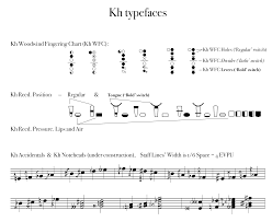 Introducing Kh Typefaces For Contemporary And Classical