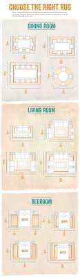 Living Room Area Rug Placement How To Choose Carpet For Living Room