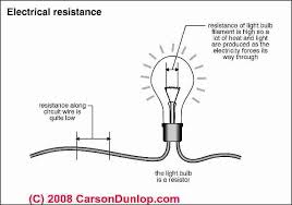 what is electricity electrical definitions definition of amps illustration of electrical resistance c carson dunlop associates
