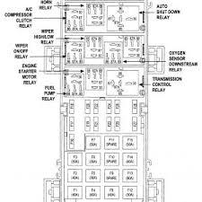 1998 jeep cherokee starter wiring diagram refrence 1996 jeep grand 2004 Jeep Wrangler Wiring Diagram 1998 jeep cherokee starter wiring diagram valid grand cherokee transmission diagram wiring diagram