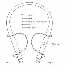 Iphone Audio Jack Diagram