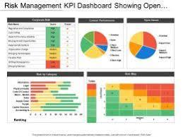 Risk Management Powerpoint Templates Risk Management