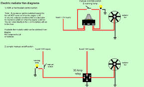 honeywell furnace thermostat wiring diagram images typical hvac nest thermostat wiring diagram on honeywell fan center
