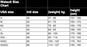 Tiki Wetsuit Size Chart Wetsuit Size Charts For All Known Brands 360guide