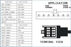1996 ford explorer radio wiring diagram kanvamath org 1996 lincoln town car radio wire diagram 1994 lincoln town car stereo wiring diagram s articles 94