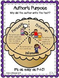 First Grade Readers Notebook Every Anchor Chart You Need To Teach Reading