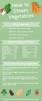 16 Veritable Time Chart For Steaming Vegetables
