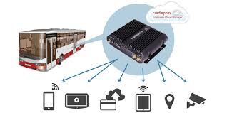 cradlepoint rolls out firmware 5 2 4 ibr1100 and ibr1150 routers gallery image