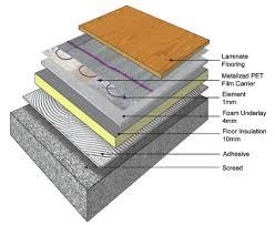 Floor Heating Under Laminate Flooring Awesome Design