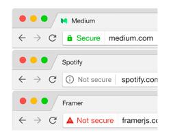 Secure, Not Secure SSL. Courtesy: Lullabot.com