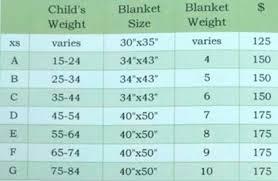 Weighted Blanket Chart Weighted Blanket Chart