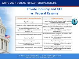 10 Steps To Federal Job 2017