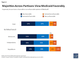 Medicaid Chart 2017 Data Note 10 Charts About Public Opinion On Medicaid The