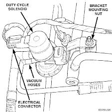 dodge nitro radio wiring diagram on dodge images free download Dodge Avenger Wiring Diagrams dodge nitro radio wiring diagram 16 ford explorer sport trac radio wiring diagram dodge nitro engine swap 2008 dodge avenger wiring diagrams