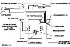 dodge ram fuse box layout dodge trailer wiring diagram 92 dodge dakota fuse box
