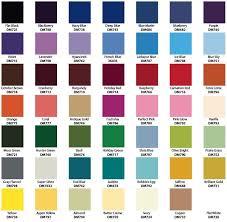 67 Exact Rustoleum Spray Paint Chart