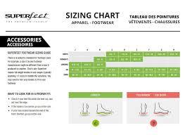 Superfeet Chart Superfeet Mens Run Comfort Max Insoles