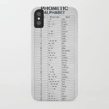 The nato phonetic alphabet is a spelling alphabet, a set of words used instead of letters in oral communication (i.e. The Phonetic Alphabet And Morse Code Iphone Case By Hoolst Society6