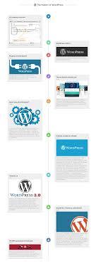Timeline Express Wordpress Org