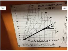 Broderson Ic 200 2b Load Chart Best Picture Of Chart