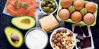Beginners Guide To Ketogenic Diet Myrepublica The New