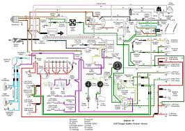 wiring diagram of an automobile fresh how to read an electrical electrical wiring diagrams pdf wiring diagram of an automobile fresh how to read an electrical wiring diagram with car diagrams
