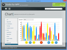 Componentone Chart Wpf Advanced Charting For Your Wpf Applications
