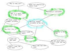persusive essay topics co persusive essay topics
