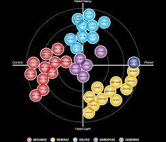 Yonex Chart Racket Www Bedowntowndaytona Com