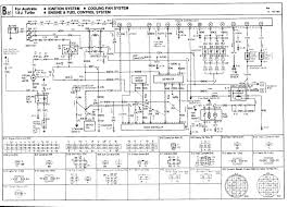 mazda 121 fuse box diagram mazda wiring diagrams online