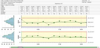 Mean Range Chart Qcspcchartandroidstudioprodpage Quinn Curtis