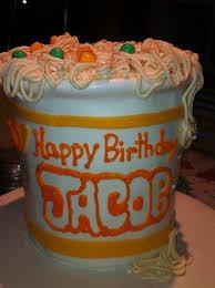 5 Home Funny Cakes Photo Funny Birthday Cake Funny Birthday Cake