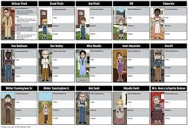 To Kill A Mockingbird Character Chart To Kill A Mockingbird Characters Storyboard By Rebeccaray