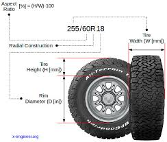 Tire Chart Meaning How To Calculate Wheel Radius X Engineer Org