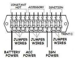 hotrod fuse box wiring diagram meta