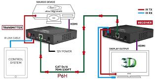 control4 wiring diagram facbooik com Control4 Dimmer Wiring Diagram control 4 wiring diagram duashadi control4 dimmer switch wiring diagram
