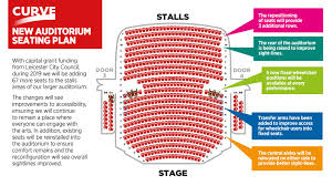 Theatre Royal Drury Lane Seating Chart Curve Theatre Auditorium Seating Plan 2019 By Curve