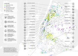 Nycha Org Chart Researchers Unearth 100 Year Old Affordable Housing Solution