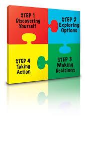 career planning clipart clipart kid career planning career building program on