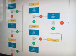Email Automation Flow Chart By Glen Cross Dribbble Dribbble