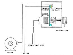 westinghouse 1950 Fridge Thermostat Diagram im sad cause that is a beautyful model and i wanted that works completely and without adaptations i'm sendig a picture showing the mechanical thermostat mini fridge thermostat wiring diagram