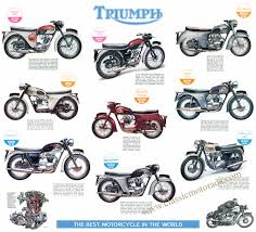 classic triumph motorcycle poster reproduced from the original
