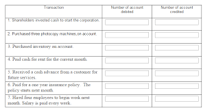 Chart Of Accounts Policy Solved The Chart Of Accounts Used By Speedi Copy Corporat