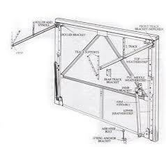 henderson garage doorHenderson Garage Door Spares  Information