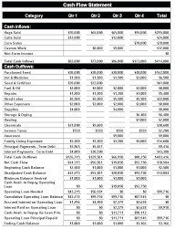Microsoft Cash Flow Microsoft Excel Cash Flow Statement Template Cash Flow Projection