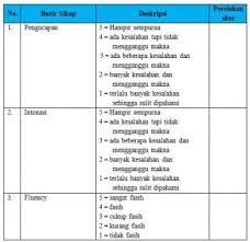 Check spelling or type a new query. Contoh Rpp Bahasa Inggris Kelas 7 Semester 1 Kurikulum 2013 Chapter 3 1