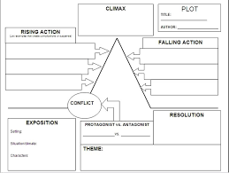 Character Setting Plot Chart Subject And Theme Eng 10 A Lessons Tes Teach