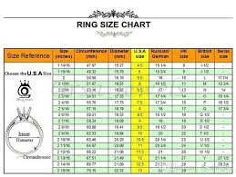 Middle East Ring Size Chart New Mens Gothic Oval Faceted Blue Cz Gemstone Stainless Steel Finger Ring Unique Wedding Rings Mens Diamond Rings From Bestwishs 6 59 Dhgate Com
