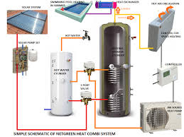 heat pump water heater wiring diagram heat image electric water heater wiring diagram wirdig on heat pump water heater wiring diagram