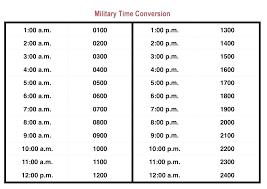 Printable Military Clock 31studio Co